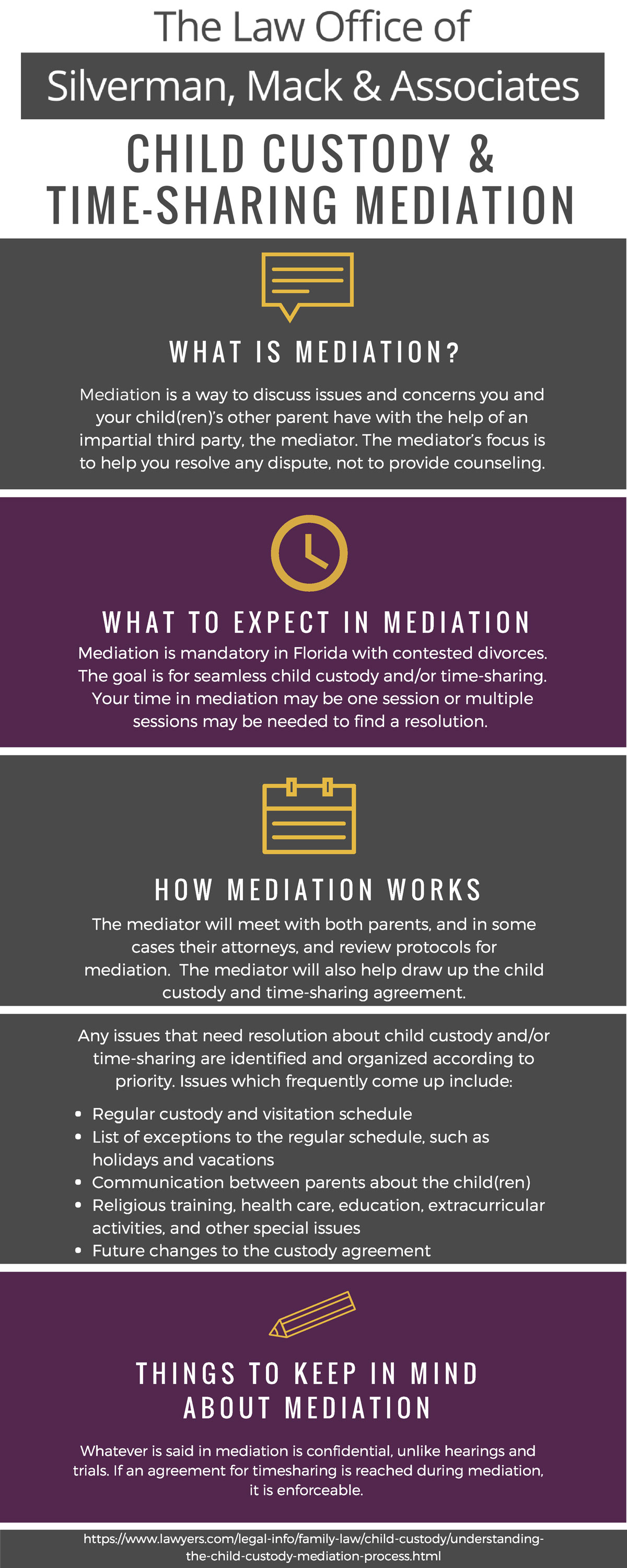 Child Custody & Time-Sharing Mediation Infographic